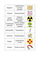 Energy store definitions matching activity.docx