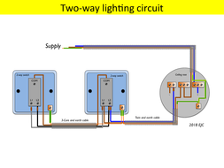Way Lighting Circuit Wiring on tail light wiring, receptacles wiring, light switch wiring, electricity wiring, electric furnace wiring, do it yourself electrical wiring, power wiring, transformers wiring,