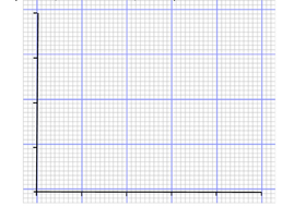 graph paper big with axes by jtranah teaching resources tes