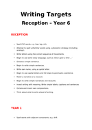 Writing-Targets-Rec-to-Y6.doc
