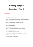 Writing Targets - Reception to Year 6