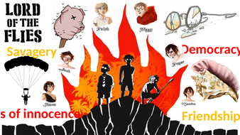 Lord Of The Flies Poster Display By Jessomalley Teaching Resources