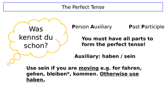 GCSE German Grammar Revision by chstones - Teaching Resources - Tes