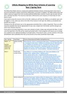 Y1SpringWR.pdf