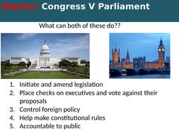 5.-Congress-v-Parliament.pptx