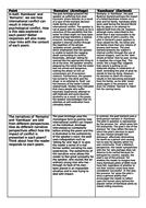Comparison-Table-Kamikaze-and-Remains-Teacher-Copy.docx
