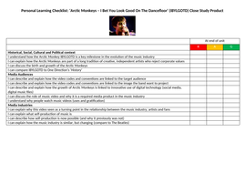 Arctic-Monkeys-PLC-Personal-Learning-Checklist.docx