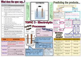 GCSE Chem (9-1) - Predicting Products of Electrolysis (Two worksheets plus  knowledge organiser)