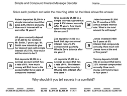 Simple And Compound Interest Worksheet Math Message Decoder By