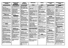 development matters statement grid 30 50 months on one sheet by