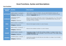 Most-used-Excel-Functions-syntax-and-descriptions.docx