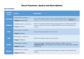 Most-used-Excel-Functions-syntax-and-descriptions.pdf