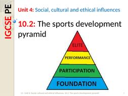 10.2-The-sports-development-pyramid.pptx