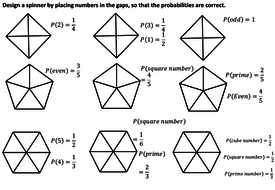 Filling-spinners.pdf