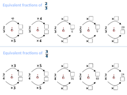 Equivalent Fractions Presentation and Worksheets by