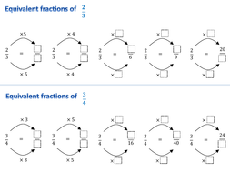 equivalent fractions presentation and worksheets by kirbybill  equivalentfractionworksheetspdf