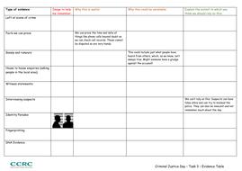 Task-3.-Evidence-Table.pdf