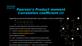 Pearson's product moment correlation coefficient (r)