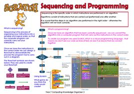 Knowledge-Organiser-2.pdf