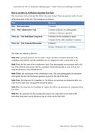 C2-Instructions.pdf