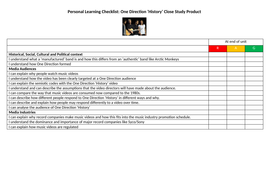 One-Direction-History-PLC-Personal-Learning-Checklist.docx