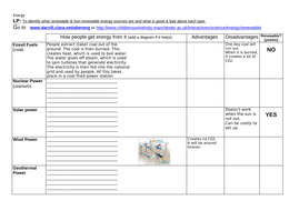 ks3 gcse geography 1-9 renewable non renewable energy it lesson by ...