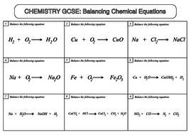 Gcse Chemistry Worksheet Balancing Chemical Equations Teaching Resources