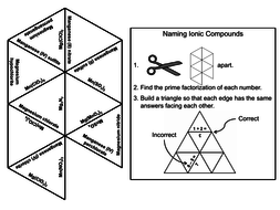 Naming Ionic Compounds Game: Chemistry Tarsia Puzzle by