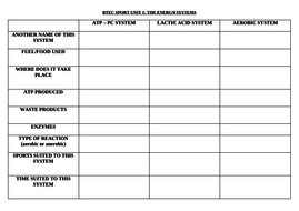 BTEC SPORT Energy Systems Worksheets for Unit 1, Nationals L3 (new ...