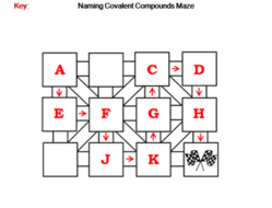 Naming Covalent Compounds Chemistry Maze