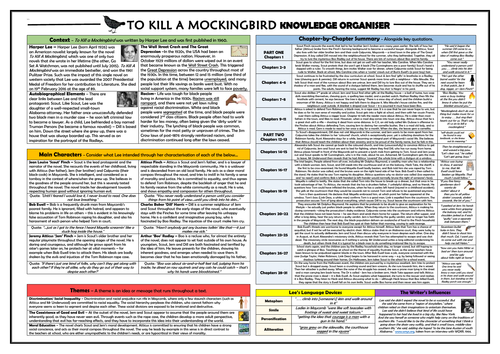 To Kill a Mockingbird Knowledge Organiser/ Revision Mat!