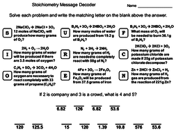 Stoichiometry Worksheet: Chemistry Message Decoder