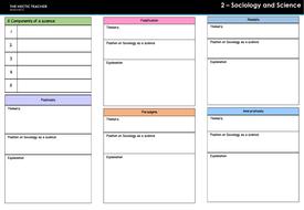 AQA A Level Sociology - Debates in Sociology Summary Sheets
