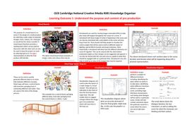 OCR-Cambridge-National-Creative-iMedia-R081-Knowledge-Organisers_v2.docx