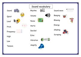 Sound vocabulary word mat