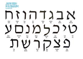 Hebrew-Alphabet-with-sounds.pdf
