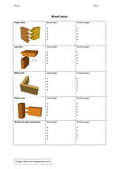 Wood Joints Construction Methods By Prc88 Teaching Resources Tes
