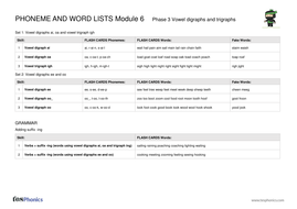 Word List Vowel Graphemes (ai, ee, igh, oa, oo) - Phase 3