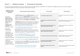 Relative Clauses Overview - Year 5 Spag