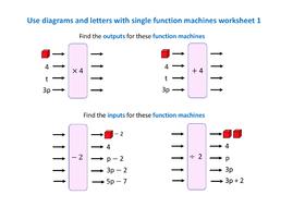 algebra-and-function-machines-ws1.pdf