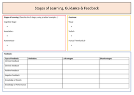 Stages-of-learning--guidance-and-feedback-summary--(1).docx