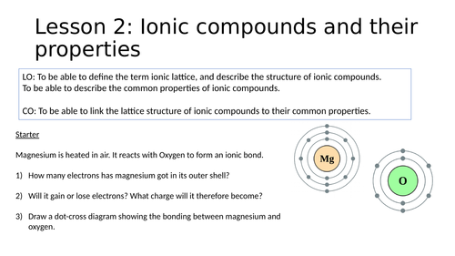 KS4 Structure and properties of ionic compounds lesson