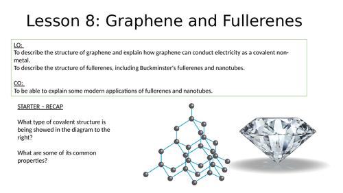 KS4 Graphene and Fullerenes