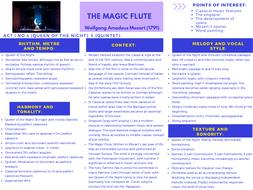 Mozart-summary.pdf