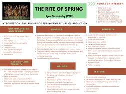 Stravinsky-Summary-.pdf
