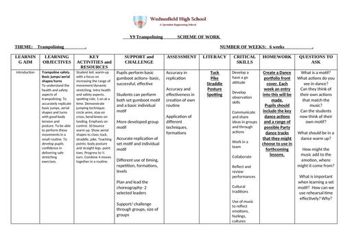 Trampolining Scheme of Work
