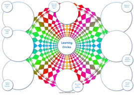 Option-1---A3---Circles-of-Learning.docx