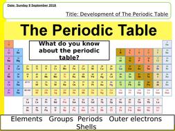 Development of the periodic table new aqa gcse trilogy by lukeh26 development of the periodic table new aqa gcse trilogy urtaz Choice Image