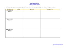 4f.-Homework---Secondary-storage-types.docx