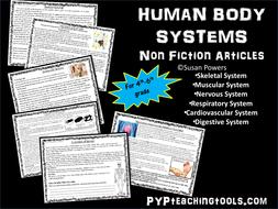 Human-Body-Articles.pdf